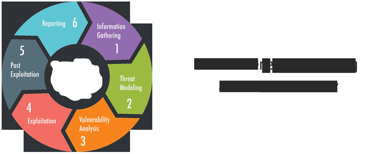 Mittens reccomend test Assessment vulnerability penetration