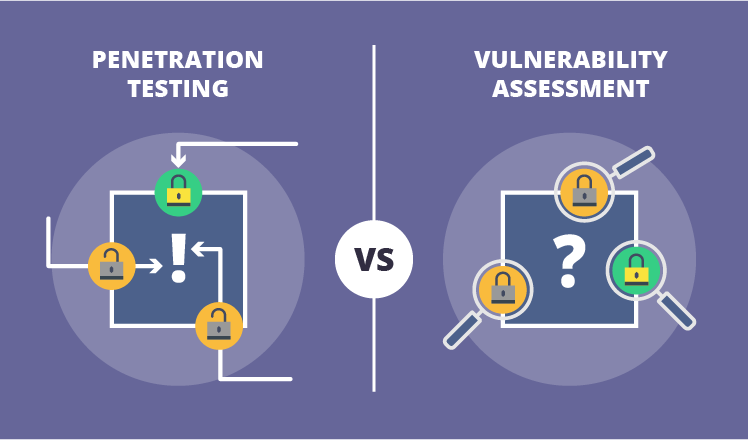 best of Penetration test vulnerability Assessment